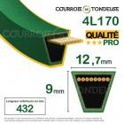 Courroie renforcée kevlar pour tondeuse 4L170 qualité pro