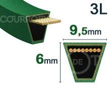 Nos modèles de Courroie tondeuse 9,5mm x 6mm - 3L (Kevlar)