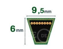 Nos modèles de Courroie trapezoidale 9.5x6